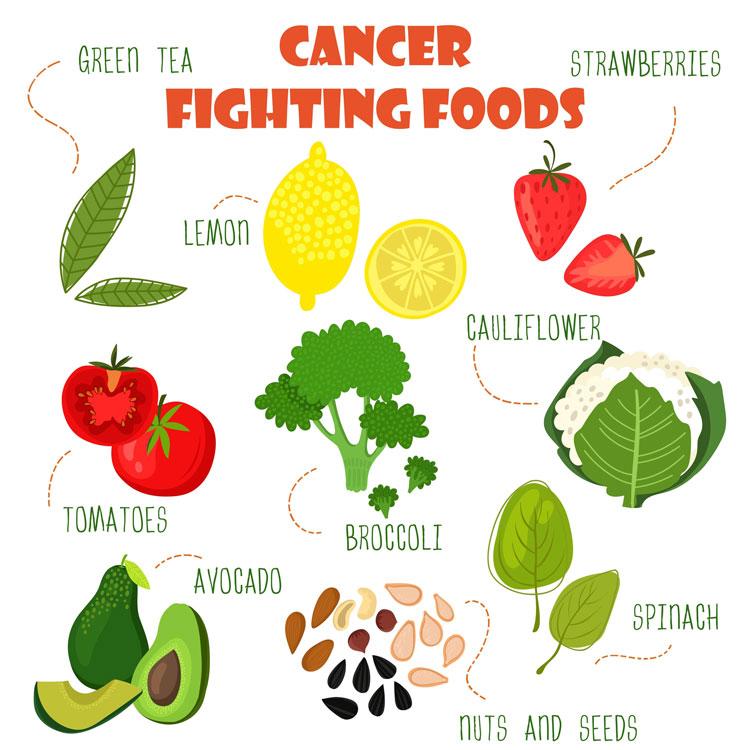 рекомендцемые продукты питания