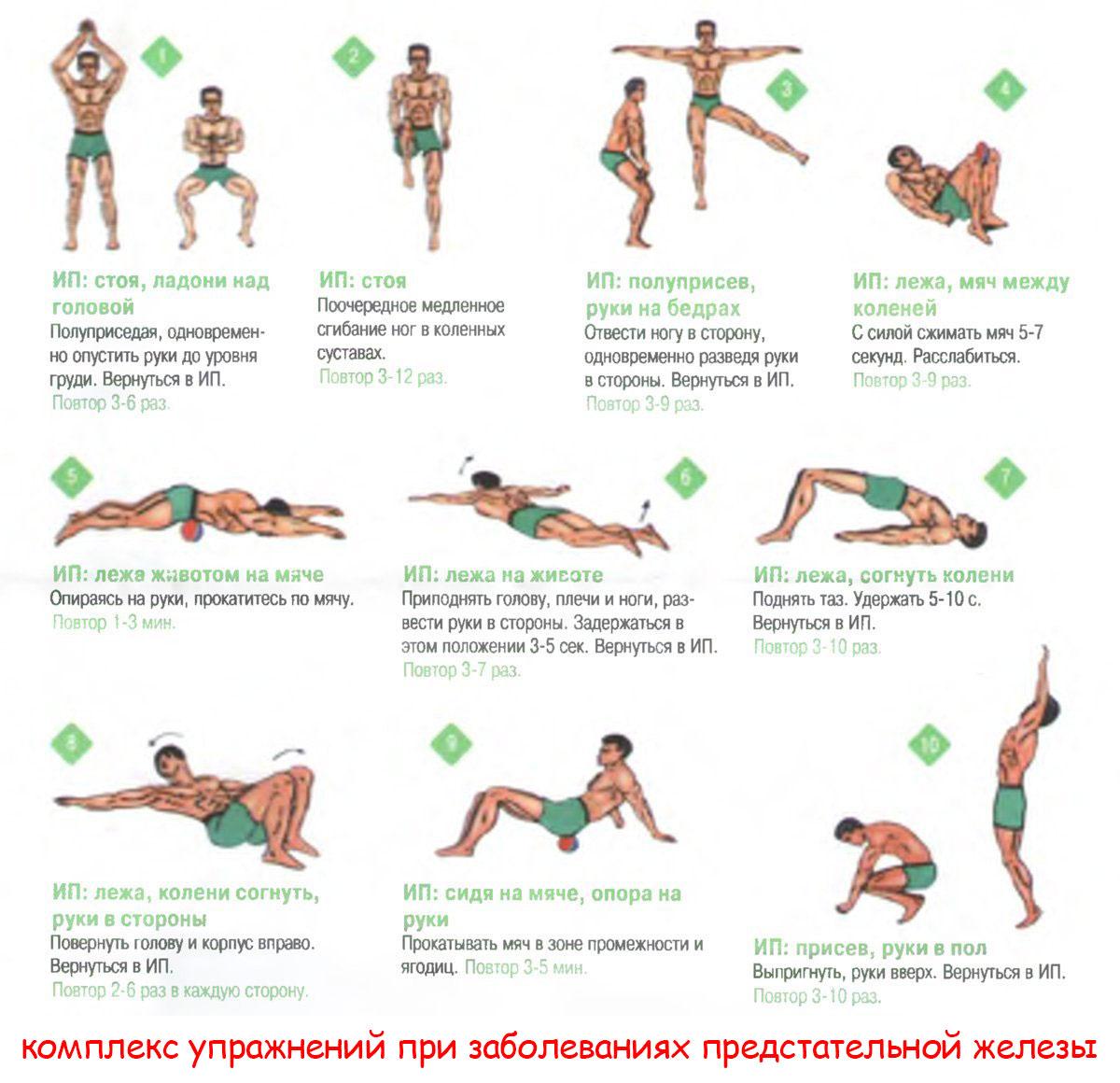Гимнастика интимная простатита упражнения против хронического простатита